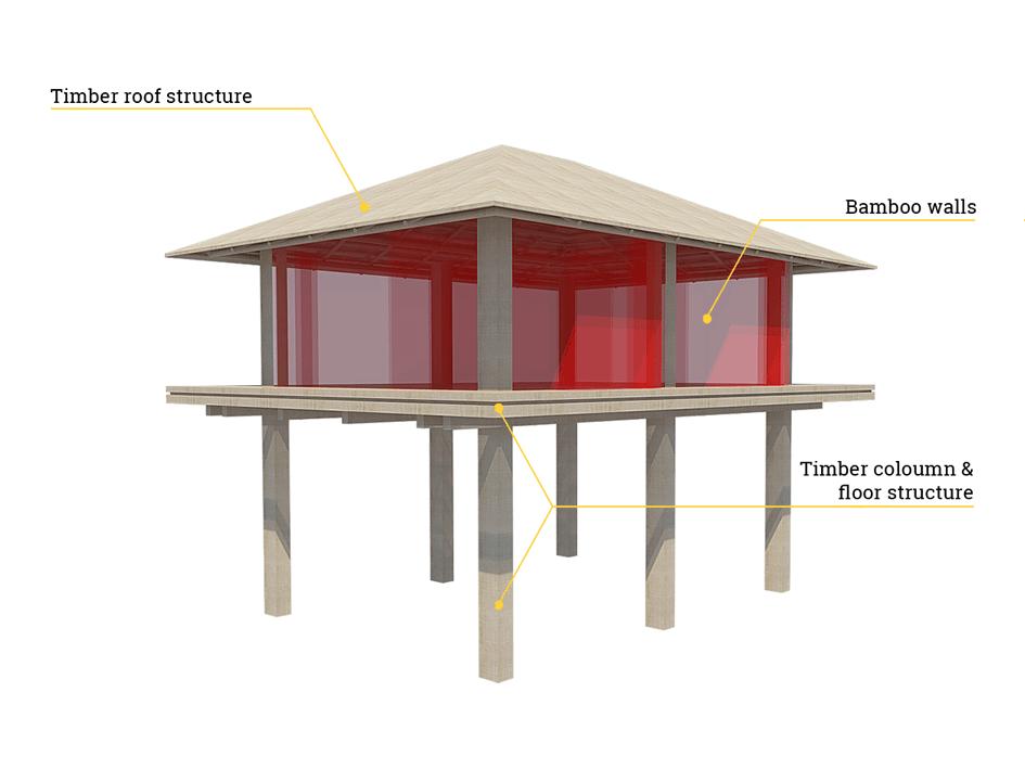 Safe House On Stilts For Tsunami